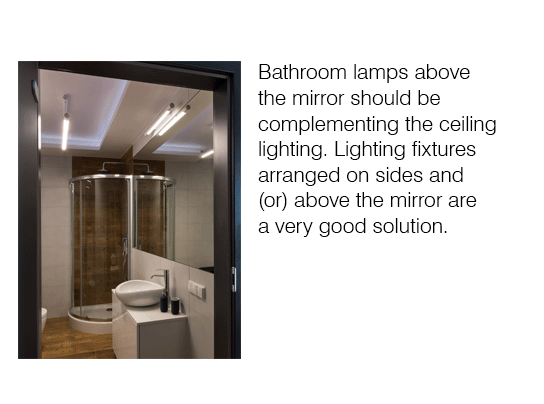 Bathroom Lighting 8 Facts To Know When Designing Bathroom Lighting