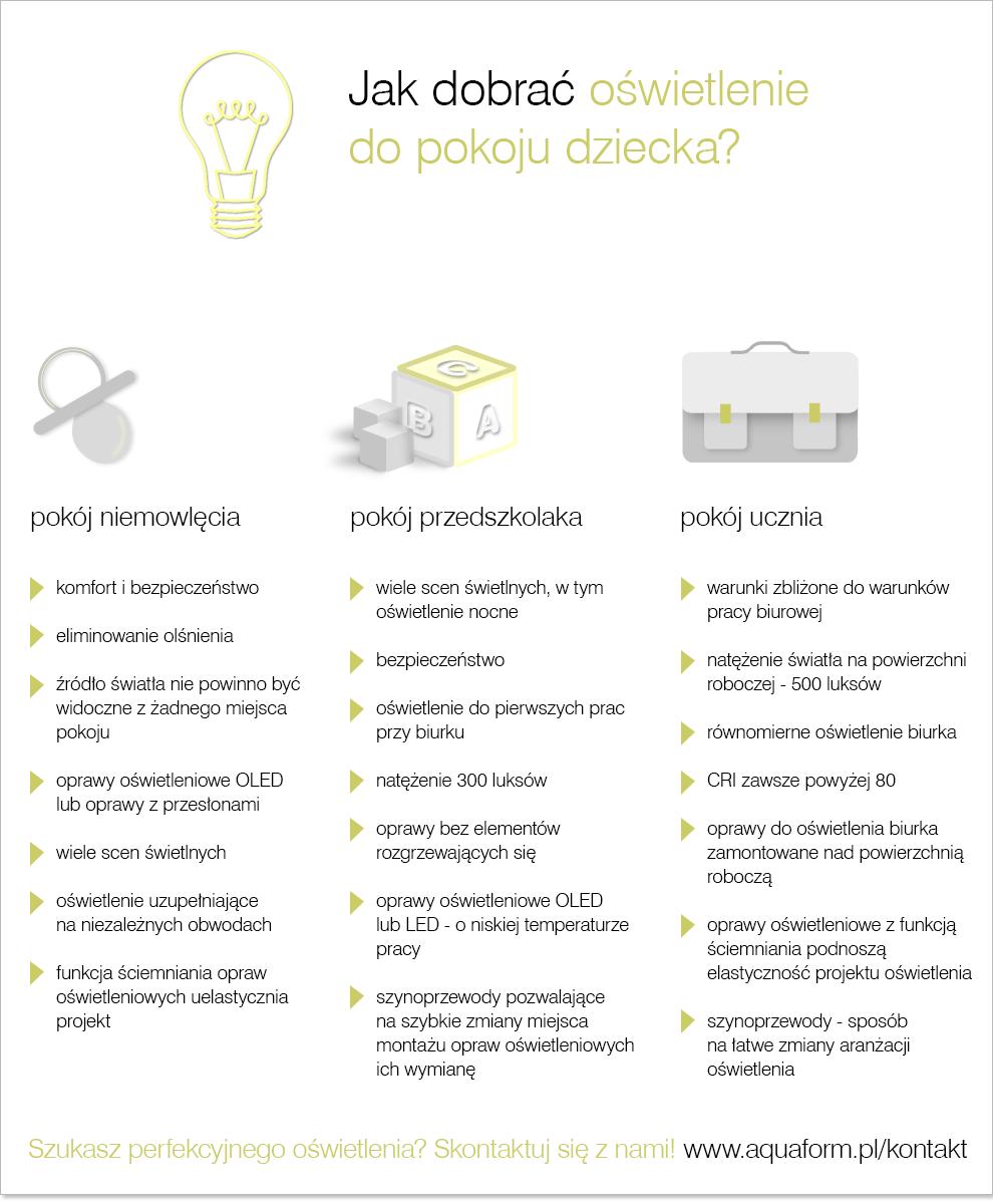 Jak Wybrać Lampy Dla Dzieci 8 Skutecznych Porad Jak Dobrać