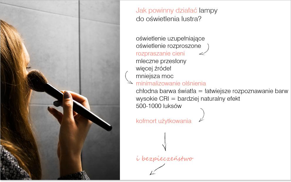 Oświetlenie łazienki 8 Faktów Które Warto Znać Projektując